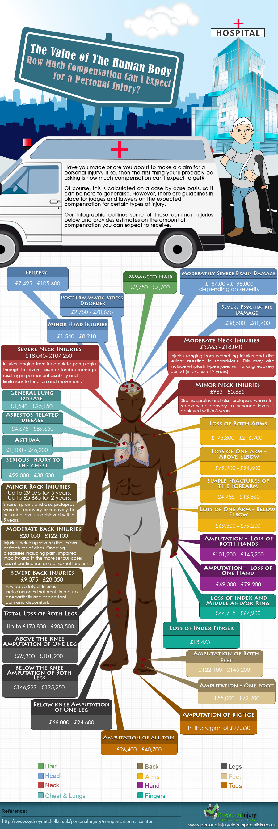 personal-injury-infographc-final